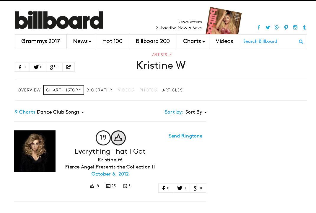 Kristine W Billboard Everything That I Got