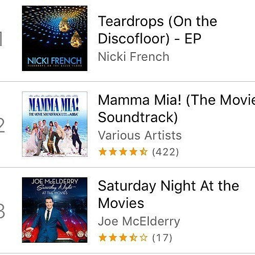 Teardrops - Top 1 on Itunes UK
